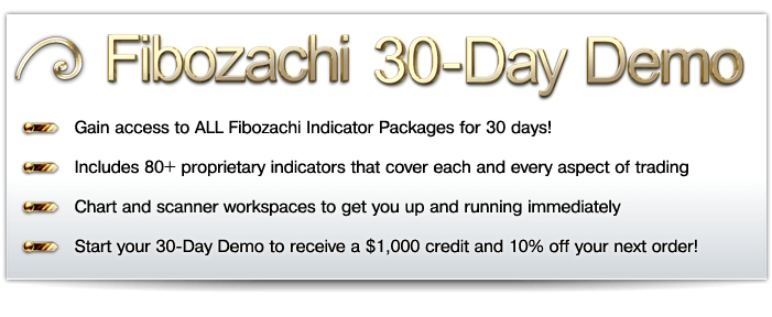 Fibozachi 30-Day Demo Banner