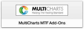 multicharts logo mtf indicators