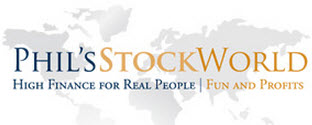 Phil's Stock World Logo