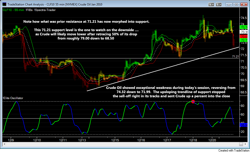 CL 55 Minute