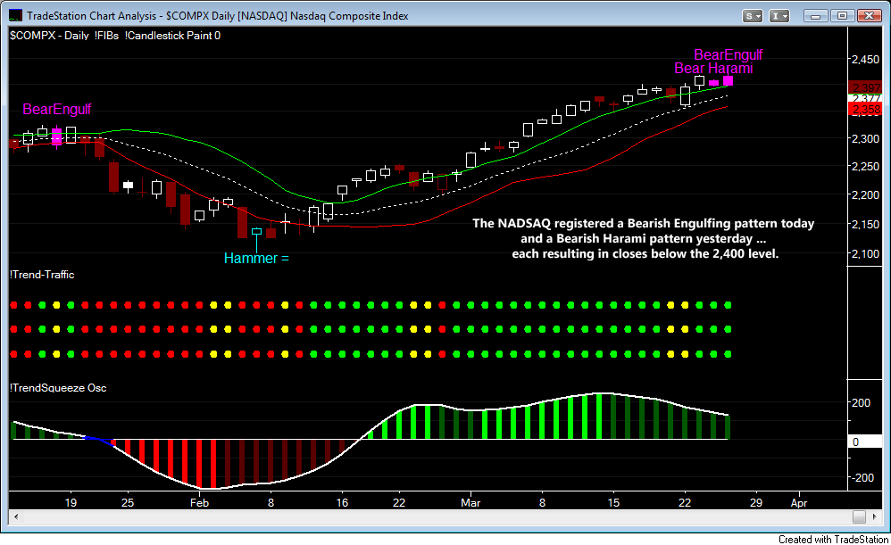 COMPX Daily