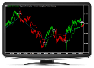 Dynamic Trailing Stop Automated Strategy Monitor