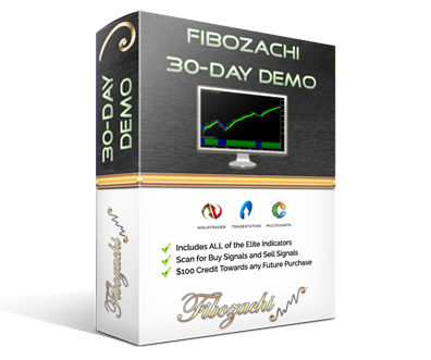 Fibozachi 30-Day Demo Product Box