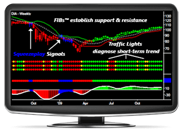 Trend-Traffic Monitor