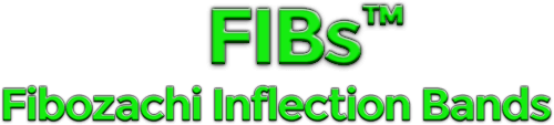 FIBs - Fibozachi Inflection Bands