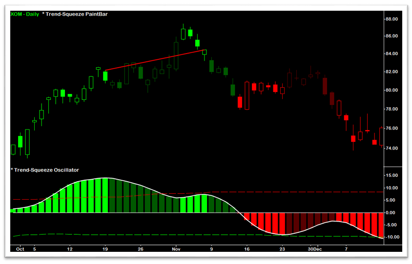 Trend-Squeeze Bearish Divergence