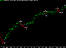 dts-strategy-nq-60-minutes