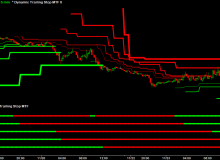 dynamic-trailing-stop-mtf-indicators-es-15-minutes-big.png
