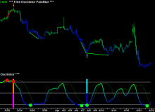 elite-oscillator-and-elite-oscillator-paintbar-02-cmg-chipotle-mexican-grill-60-Minute.png