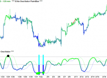 elite-oscillator-and-elite-oscillator-paintbar-07-eurusd-120-minute.png