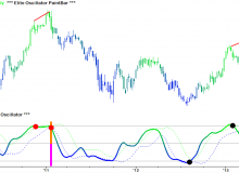 elite-oscillator-and-elite-oscillator-paintbar-08-f-ford-weekly.png