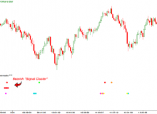 elite-reversals-07-nq-1000-contracts.png