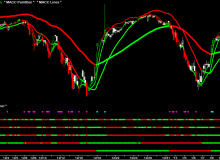 macc-spy-60-minute-tema-price