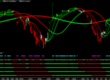 macc-spy-60-minute-tma-price