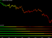 spectra-trader-mtf-indicator-es-gradient-color-coding-big2.png