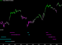 super-macd-mtf-indicator-overbought-oversold-color-coding-big.png
