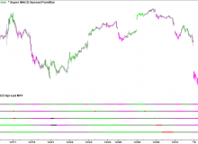 super-macd-spread-mtf-indicator-gradient-color-coding-white-big.png