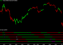 super-macd-spread-mtf-indicator-slope-color-coding-2-big.png