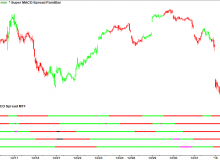 super-macd-spread-mtf-indicator-slope-color-coding-2-white-big.png