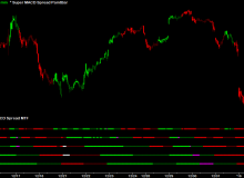super-macd-spread-mtf-indicator-slope-color-coding-4-big.png