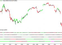 super-macd-spread-mtf-indicator-slope-color-coding-4-white-big.png