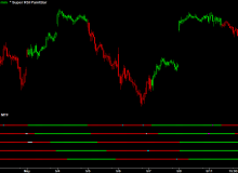 super-rsi-mtf-indicator-es-midline-color-coding-big.png