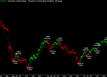 dts-strategy-aapl-30-minute