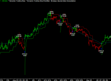dts-strategy-eurgbp-120-minute