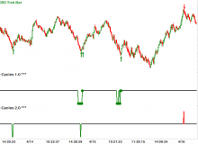 elite-cycles-08-tf-russell2000-1000-tick.png