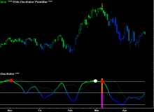 elite-oscillator-and-elite-oscillator-paintbar-03-pcln-priceline-daily.png
