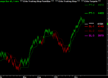 elite-trailing-stop-and-elite-targets-04-nq-40-range.png