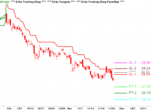 elite-trailing-stop-and-elite-targets-06-uso-240-minute.png