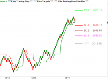elite-trailing-stop-and-elite-targets-08-es-renko-4-bar.png