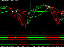 macc-spy-60-minute-sma-slope.png