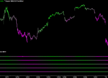 super-macd-mtf-indicator-gradient-color-coding-big.png