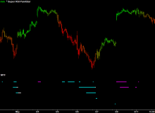 super-rsi-mtf-indicator-es-overbought-oversold-color-coding-big.png