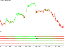 super-rsi-mtf-indicator-xom-white-gradient-color-coding-big.png