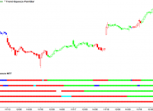 trend-squeeze-mtf-indicator-aapl-white.png