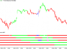 trend-squeeze-mtf-indicator-nq-white.png