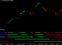 trend-squeeze-mtf-indicator-uso.png
