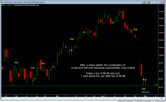 aapl daily candlestick patterns